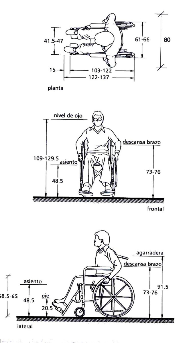 Integraci n de alumnos con habilidades diferentes en la for Antropometria mobiliario